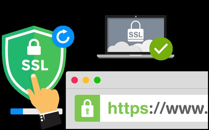 SSL คืออะไร
